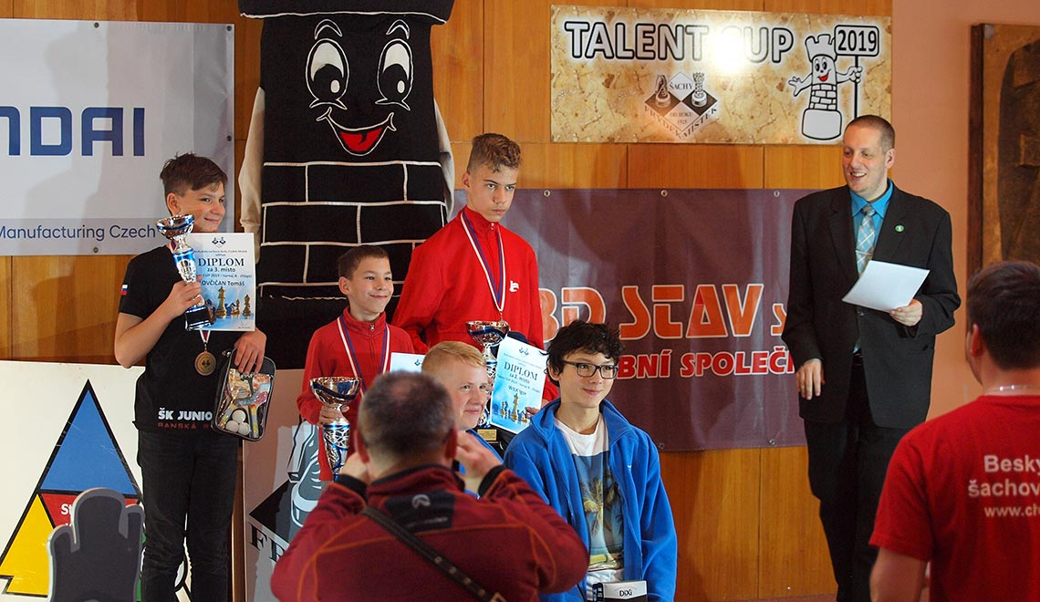 Talent Cup Malenovice